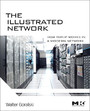 The Illustrated Network - How TCP/IP Works in a Modern Network