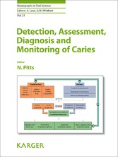 Detection, Assessment, Diagnosis and Monitoring of Caries (Monographs in Oral Science Vol. 21)